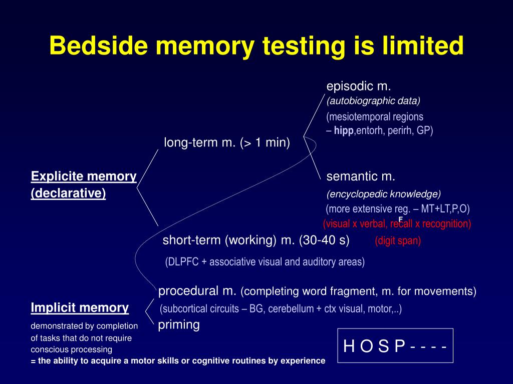 Bedside memory testing is limited