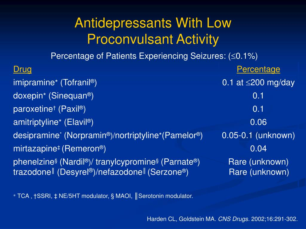 Antidepressants With Low