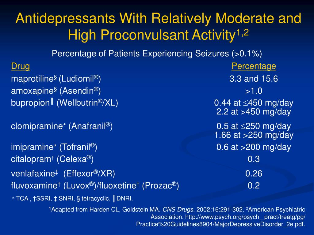 Antidepressants With Relatively Moderate and High Proconvulsant Activity