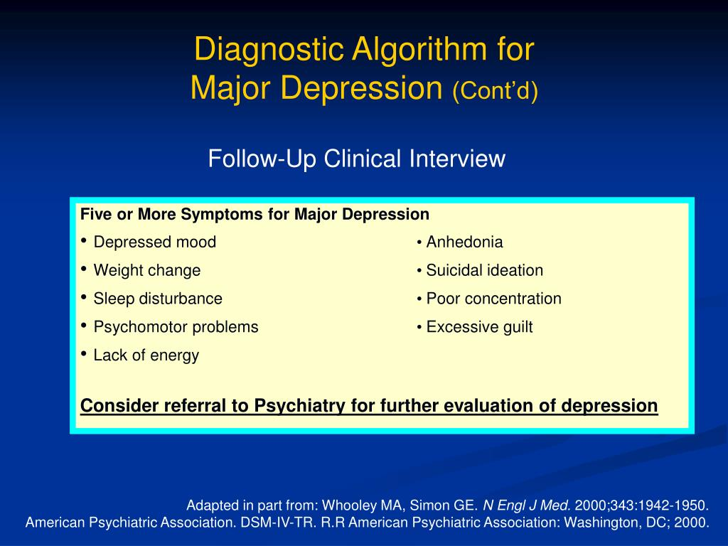 Diagnostic Algorithm for
