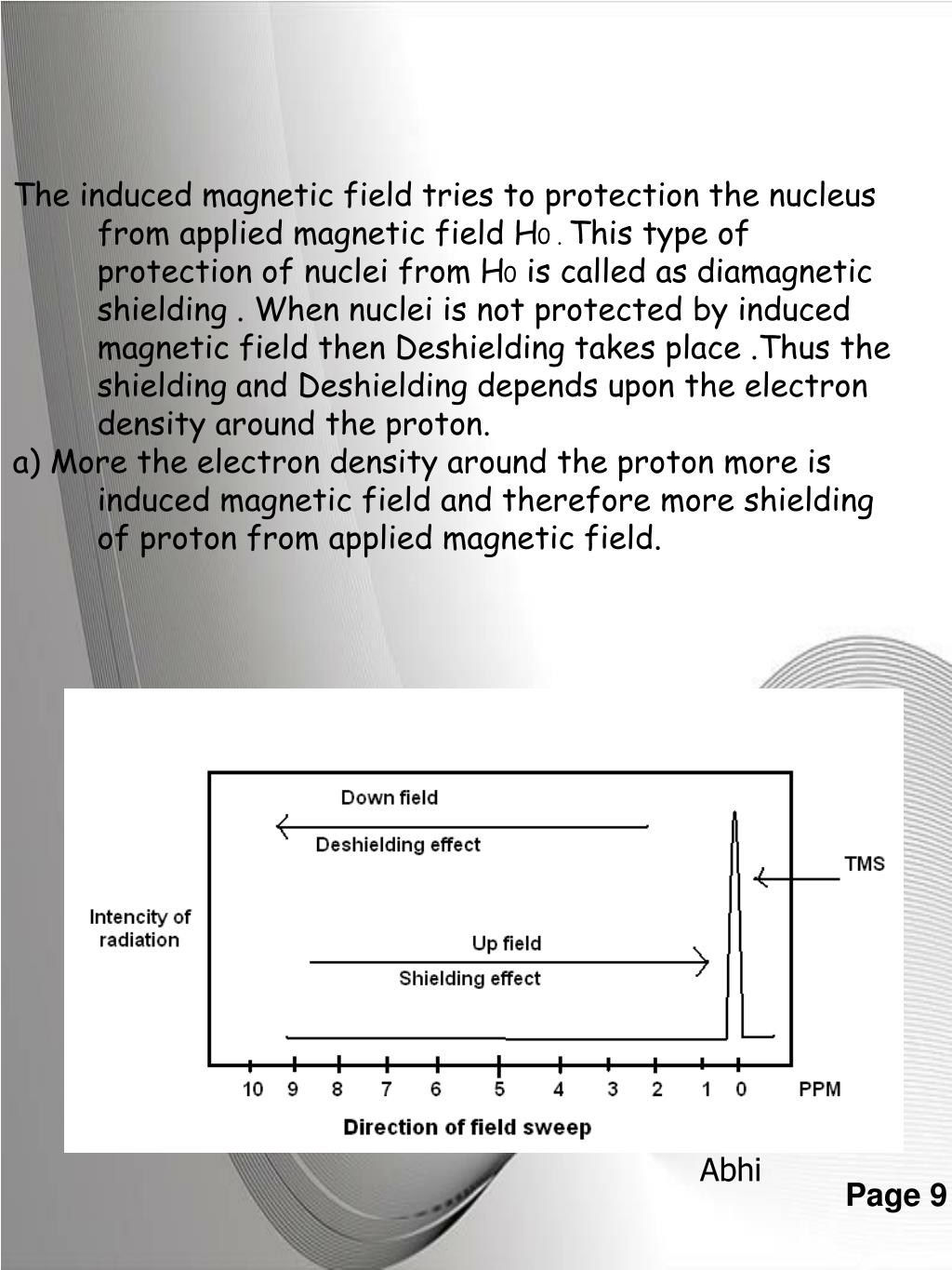 The induced magnetic field tries to protection the nucleus from applied magnetic field H