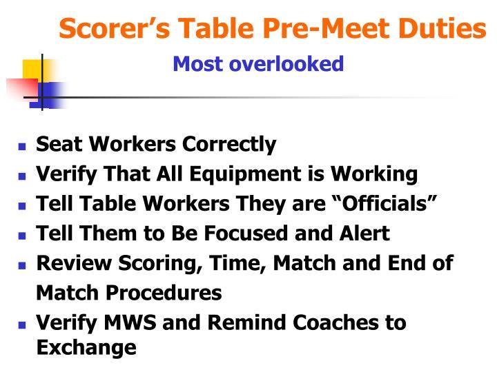 Scorer's Table Pre-Meet Duties