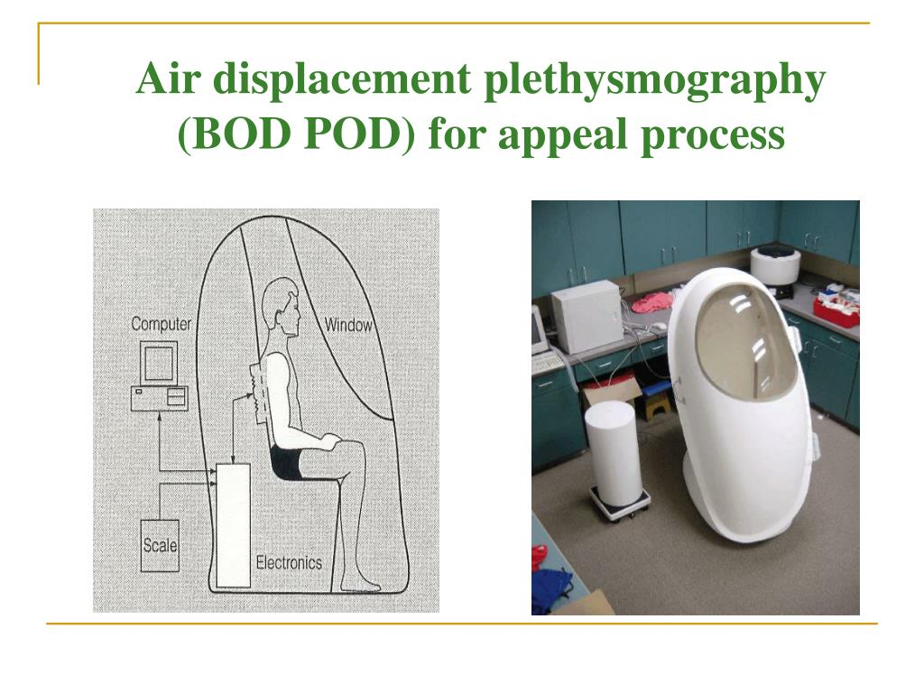 Air displacement plethysmography