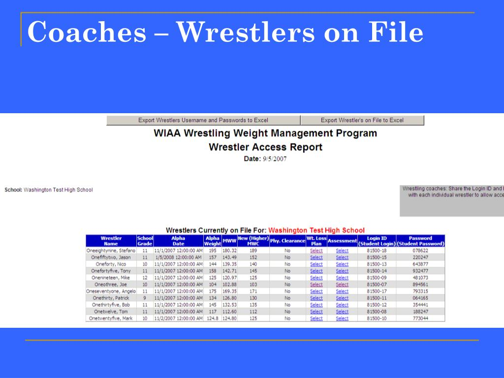 Coaches – Wrestlers on File