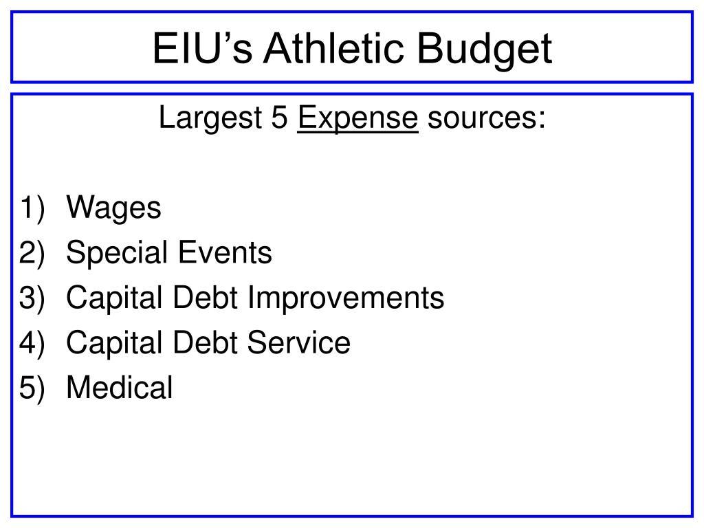 EIU's Athletic Budget