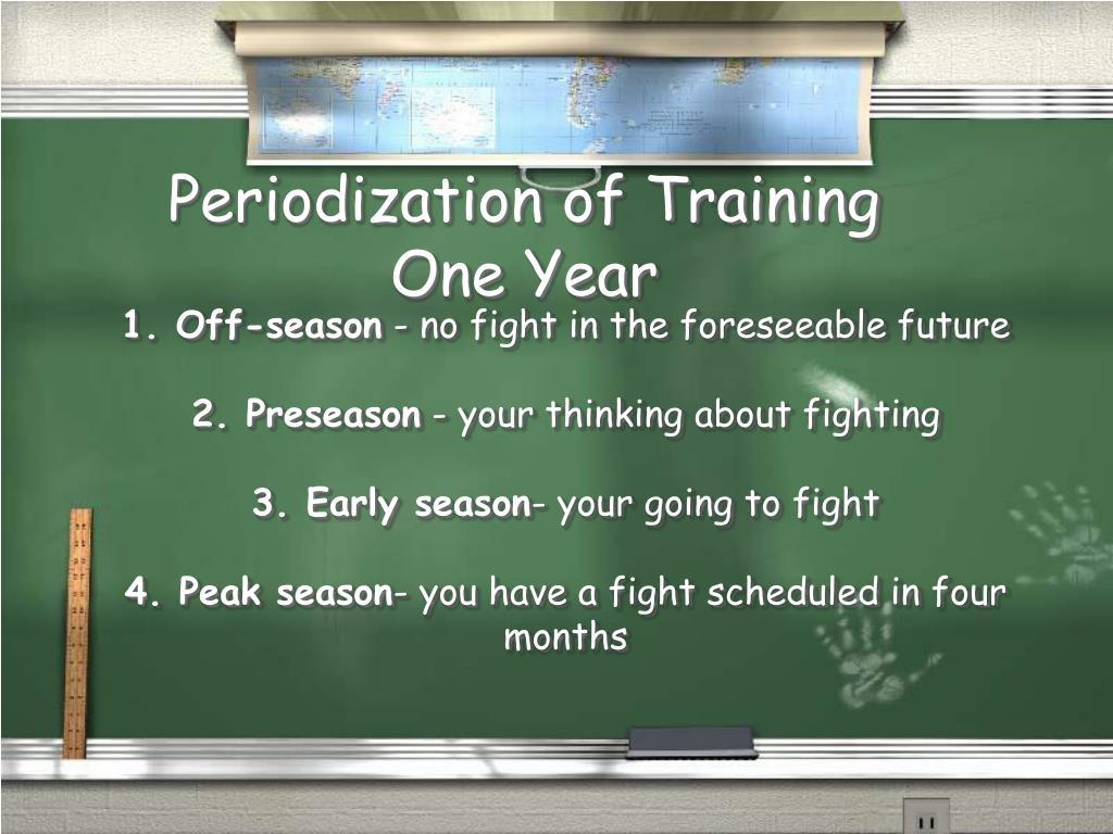 Periodization of Training