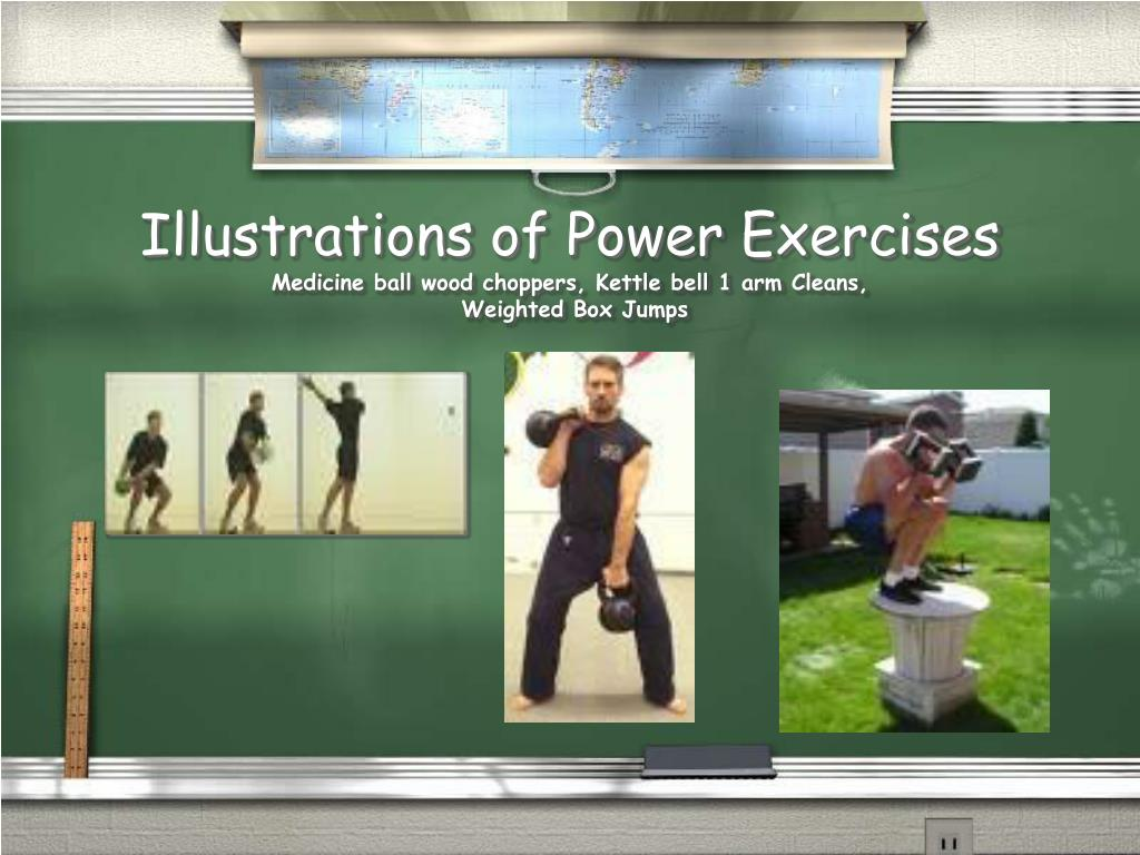 Illustrations of Power Exercises