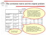 the correlation matrix and the original problem