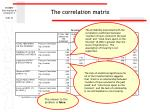 the correlation matrix46
