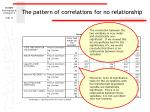 the pattern of correlations for no relationship