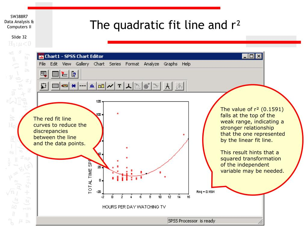 The quadratic fit line and r²