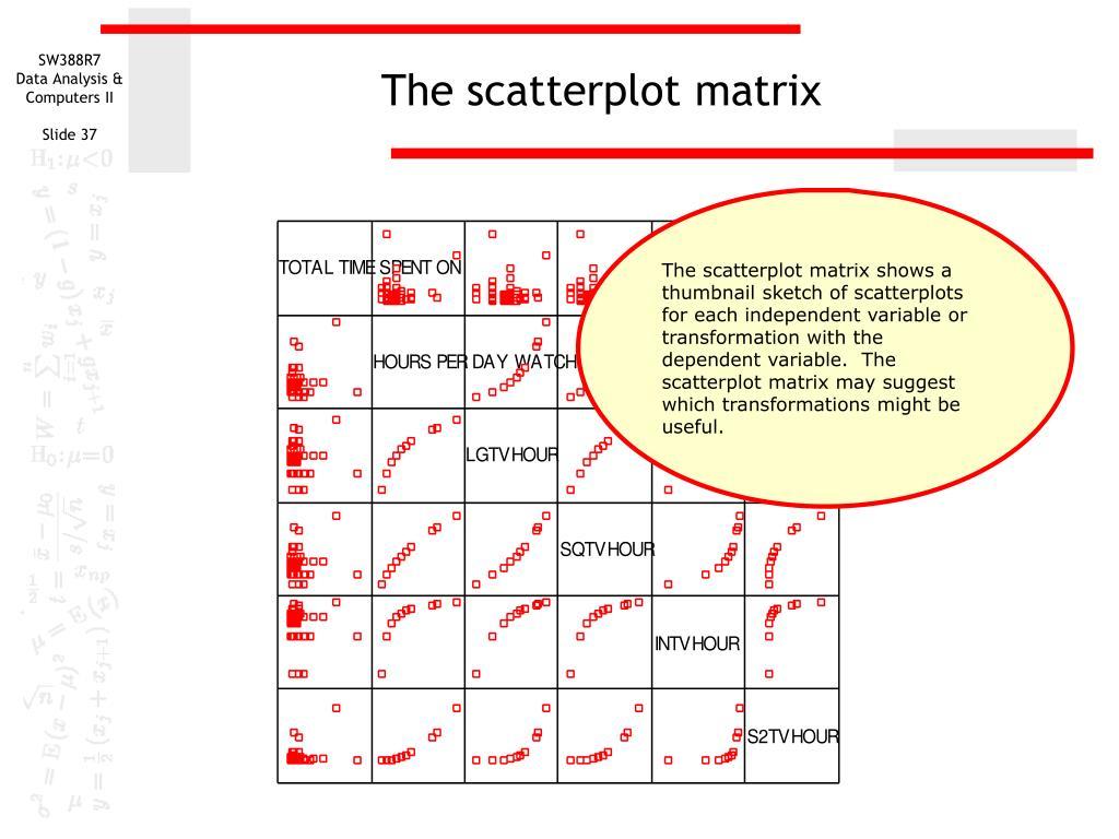 The scatterplot matrix