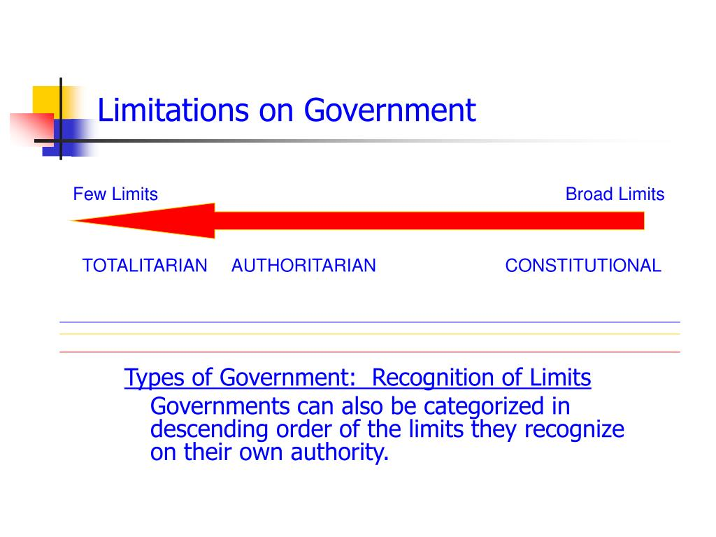 Limitations on Government