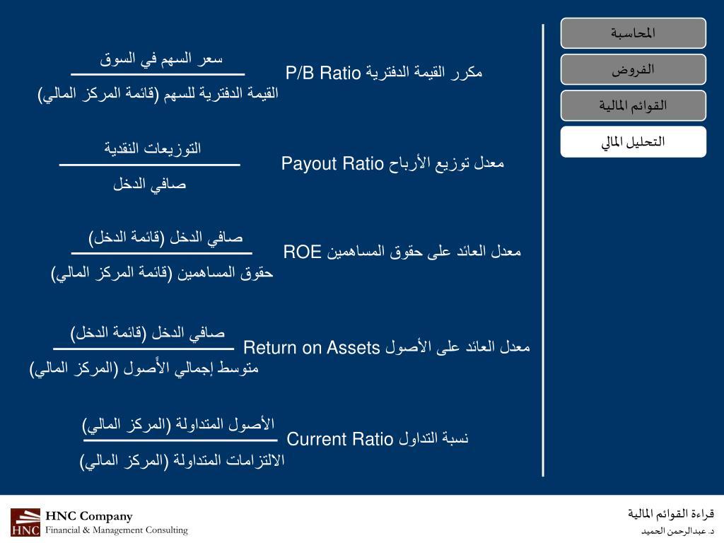 الأصول المتداولة (المركز المالي)