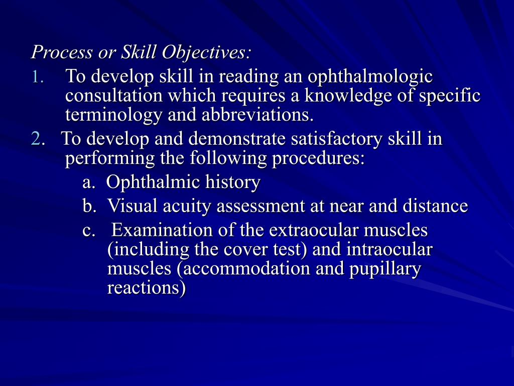 Process or Skill Objectives: