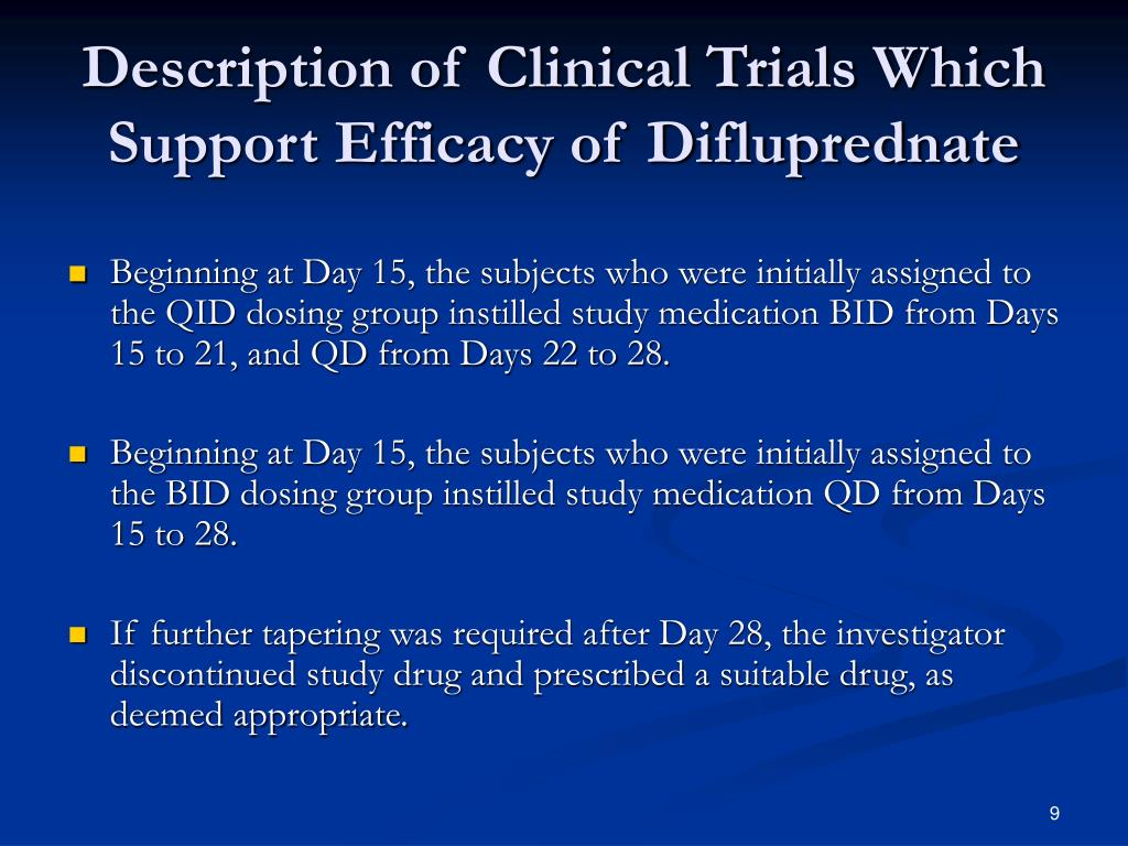 Description of Clinical Trials Which Support Efficacy of Difluprednate