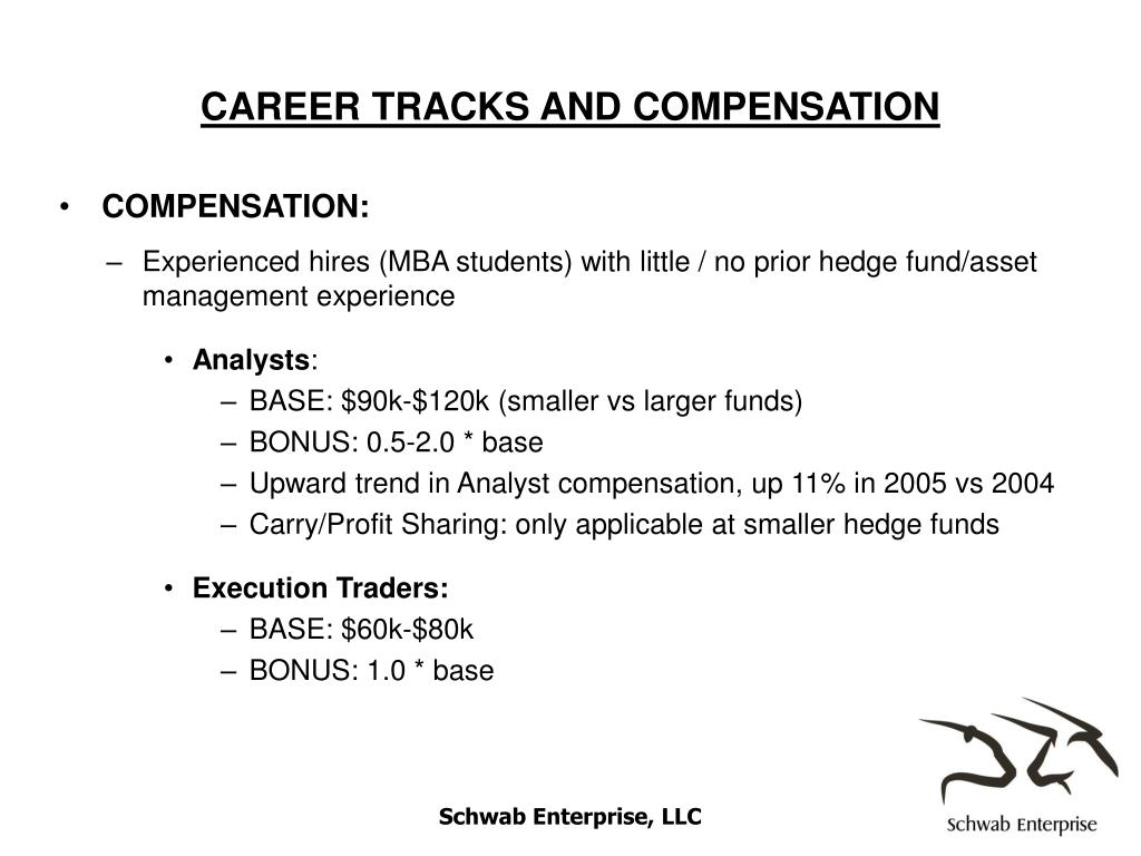 CAREER TRACKS AND COMPENSATION