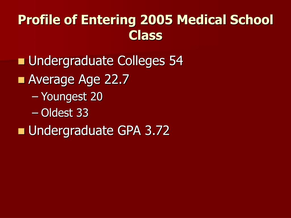 Profile of Entering 2005 Medical School Class