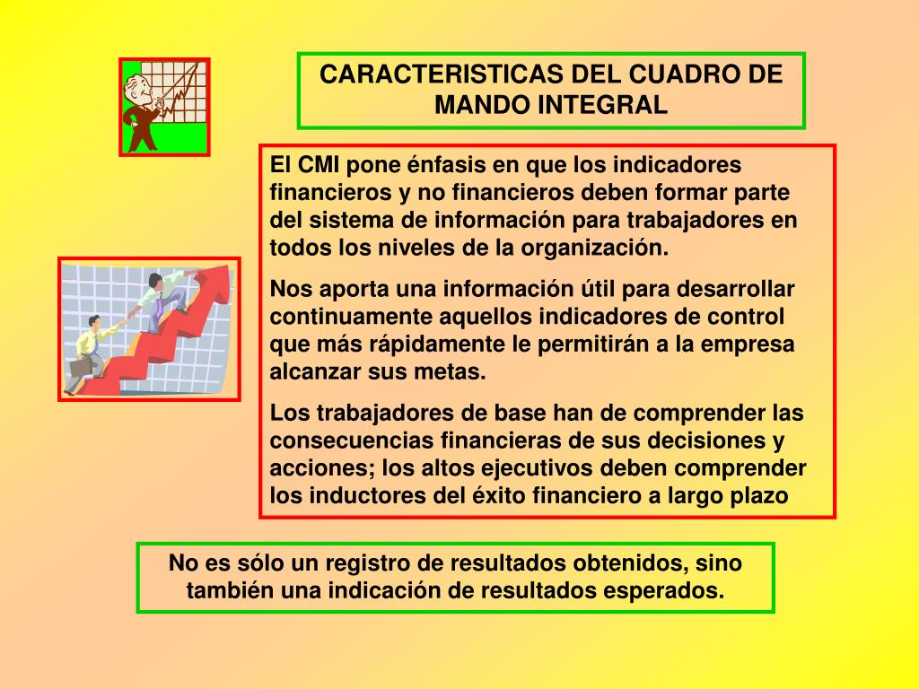 CARACTERISTICAS DEL CUADRO DE MANDO INTEGRAL