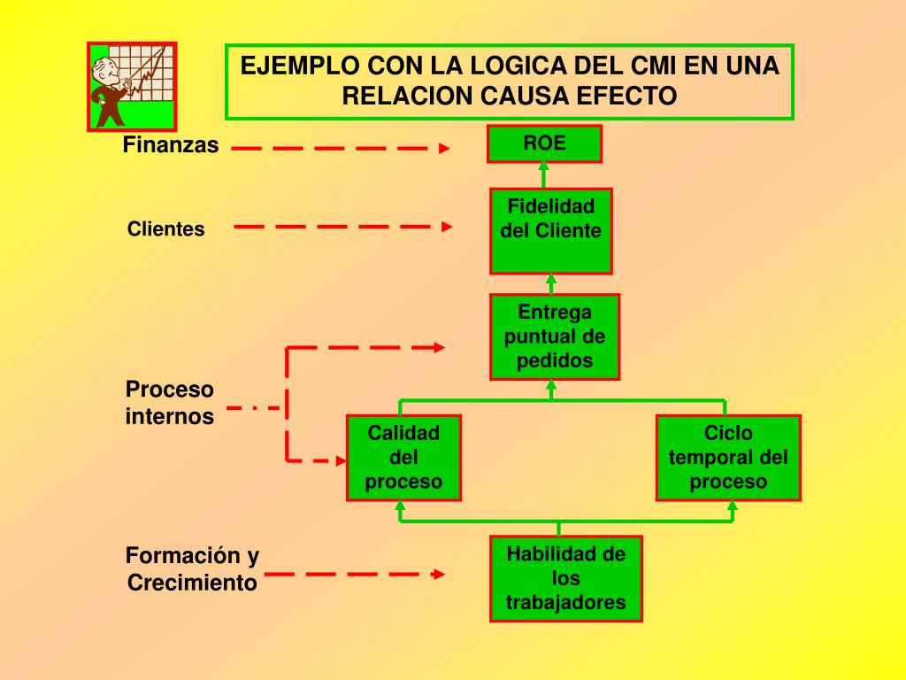 Finanzas