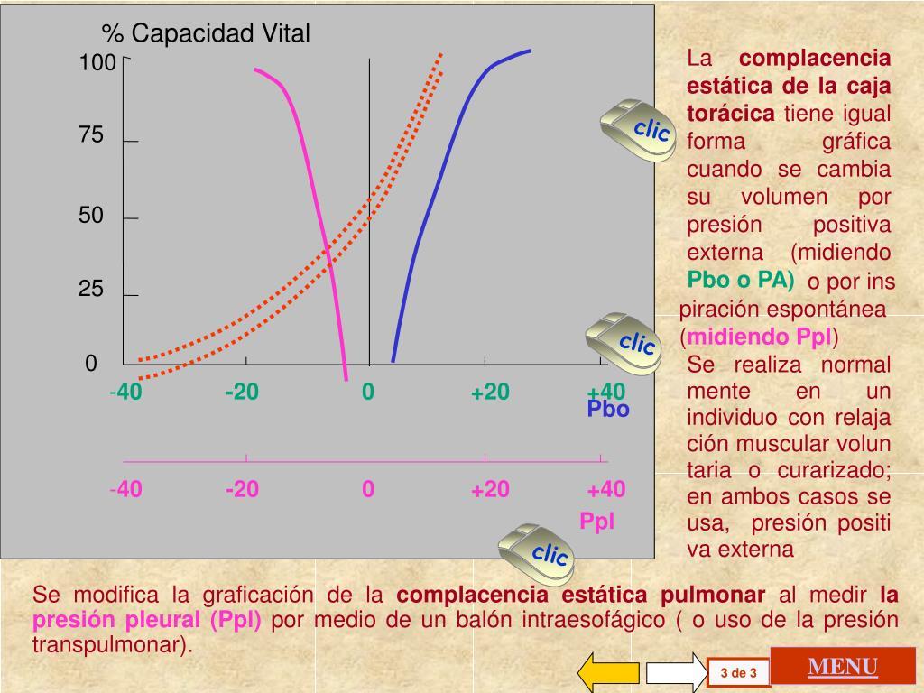 % Capacidad Vital