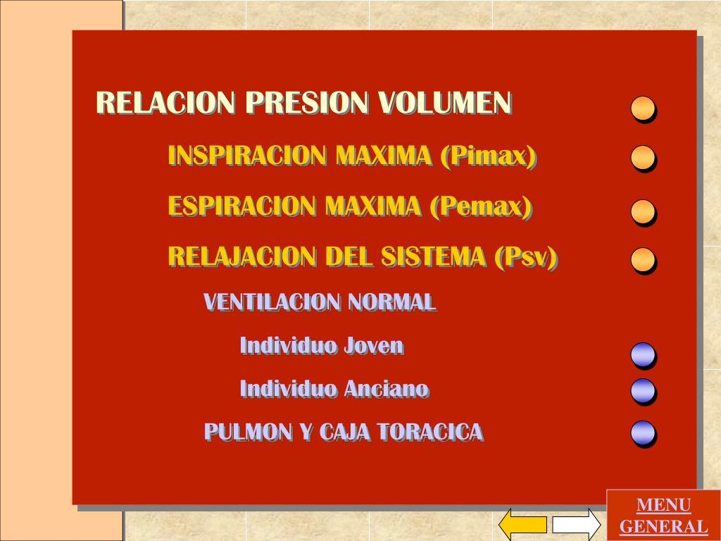 RELACION PRESION VOLUMEN