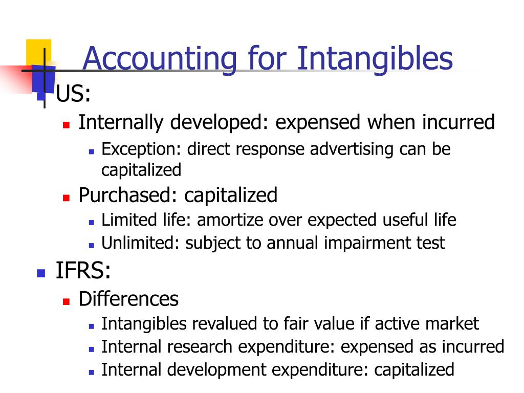 research and development accounting treatment Start studying ch 10 learn the fasb's required accounting treatment for research and development costs often research and development expense for a.