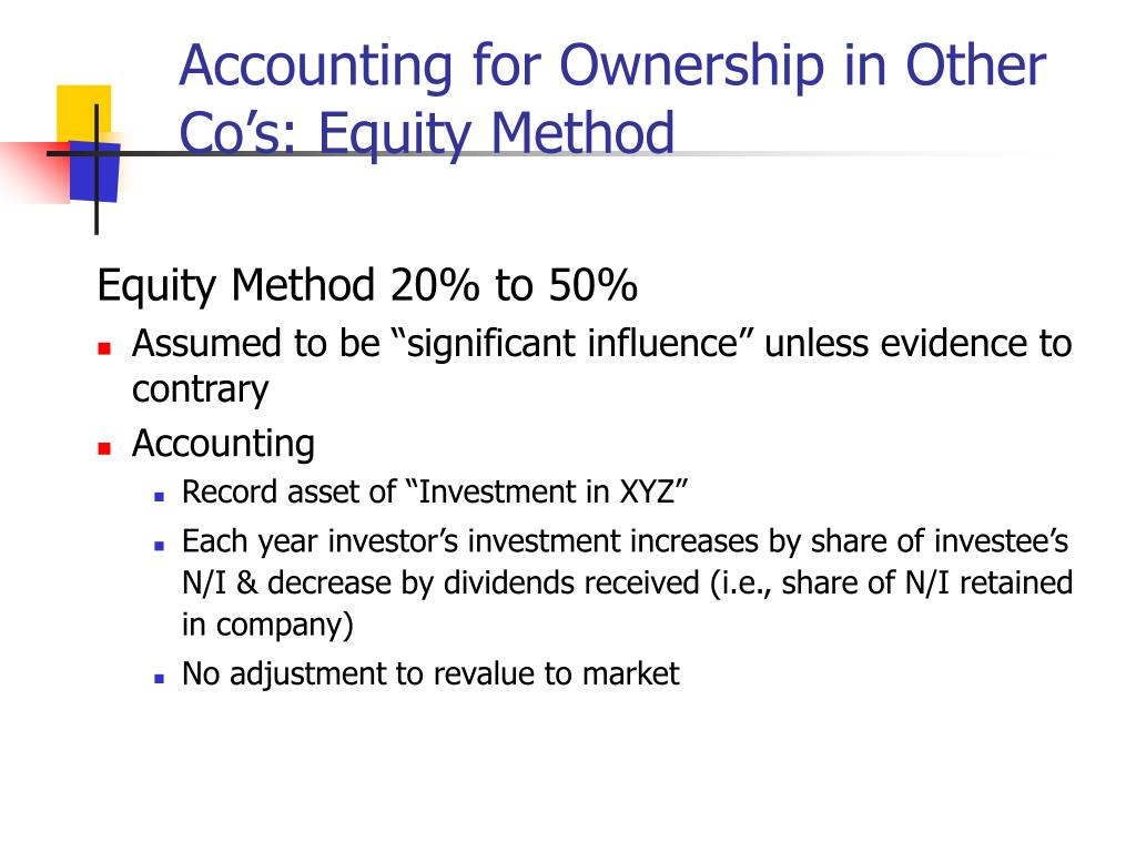 Accounting for Ownership in Other Co's: Equity Method