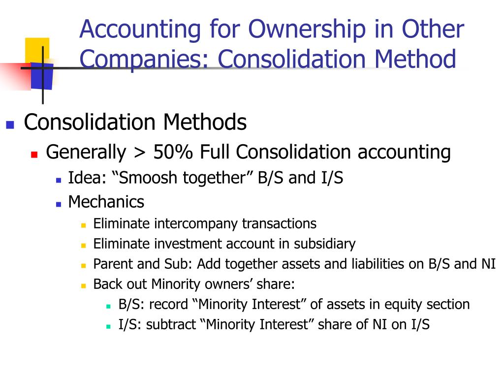 Accounting for Ownership in Other Companies: Consolidation Method