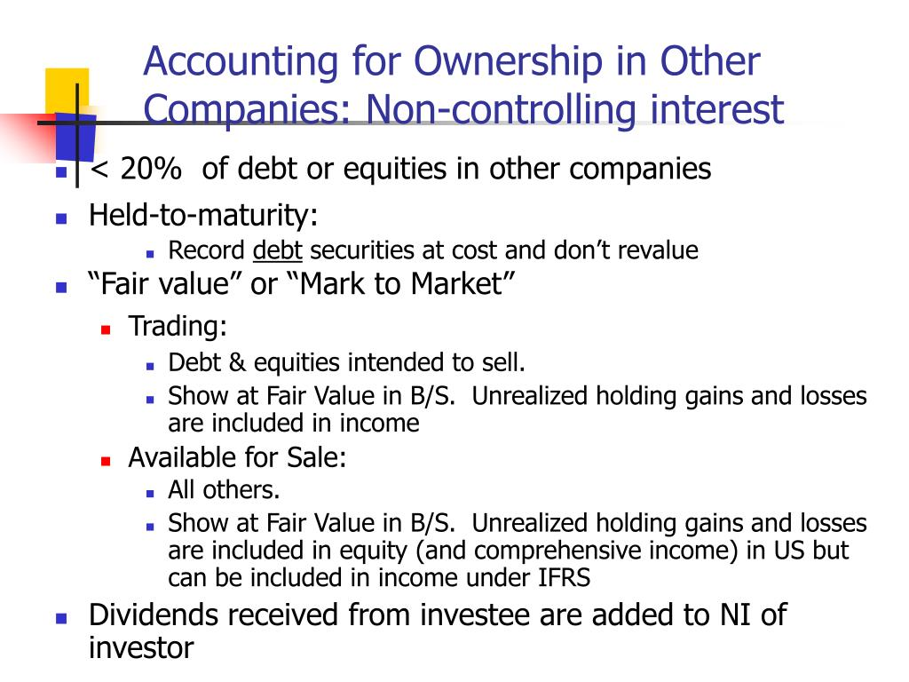 Accounting for Ownership in Other Companies: Non-controlling interest