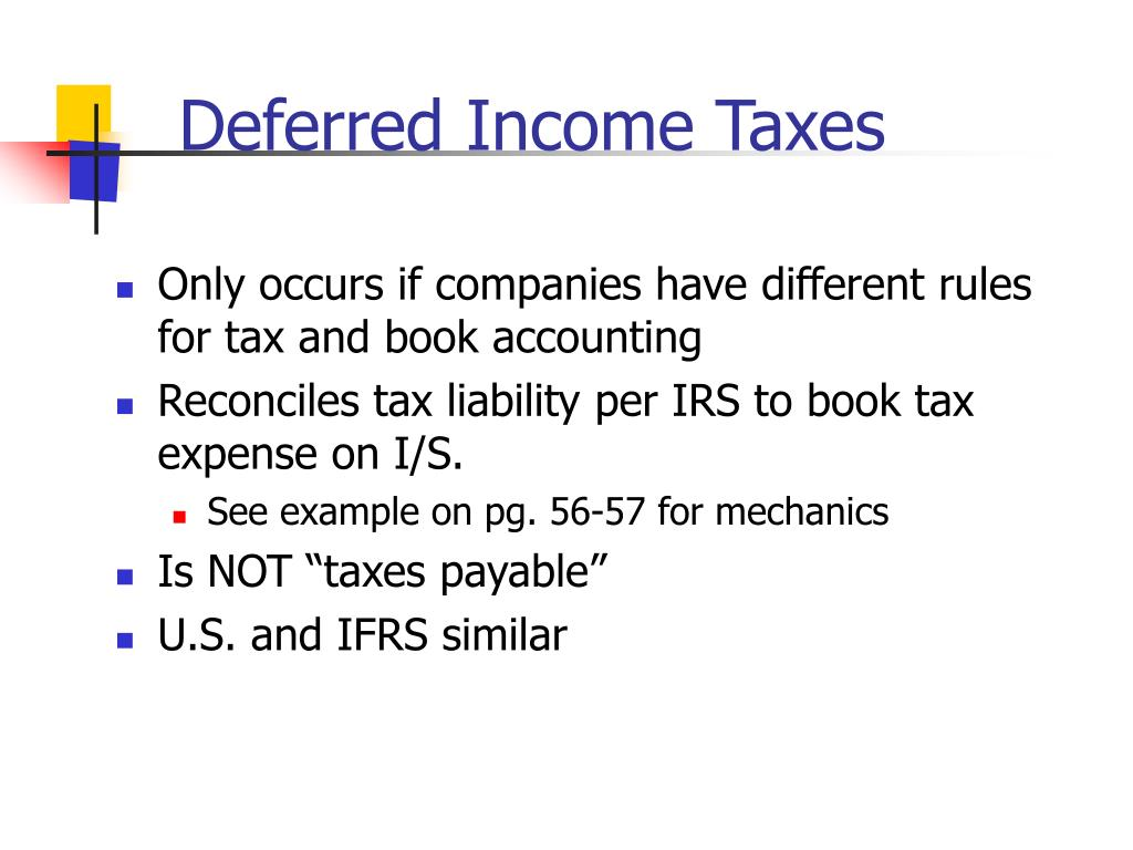 Deferred Income Taxes
