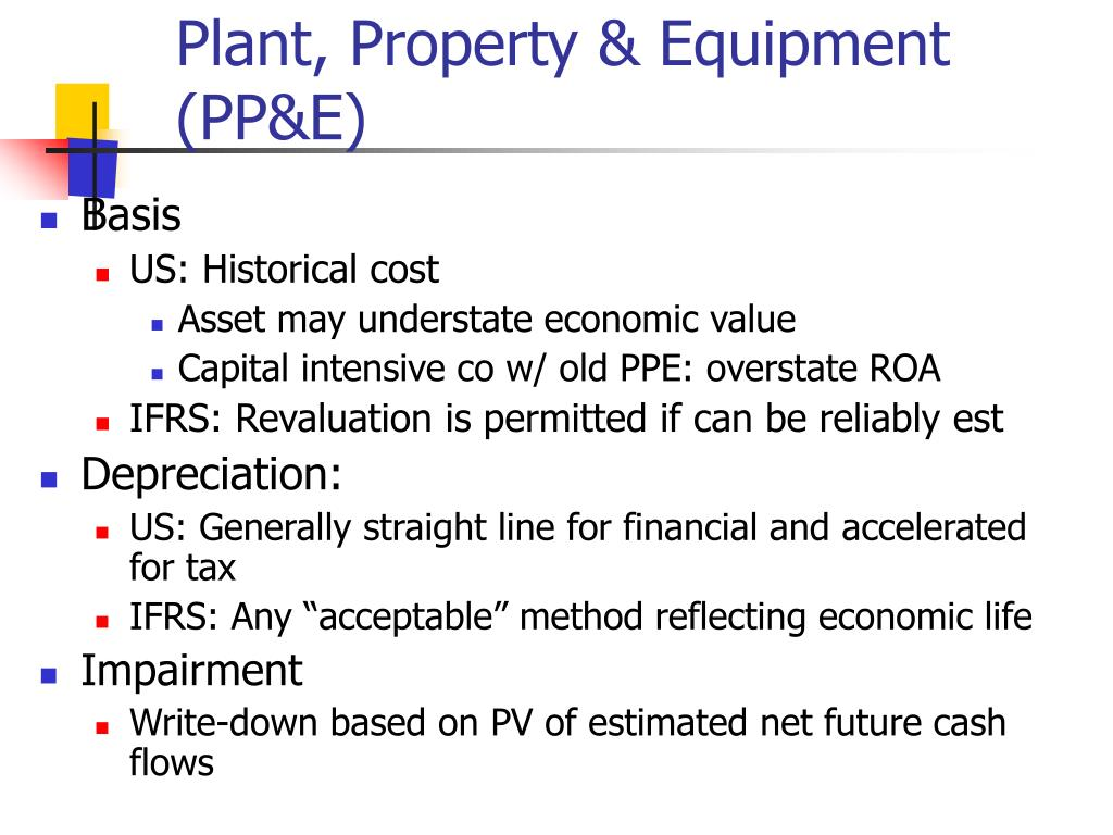 Plant, Property & Equipment (PP&E)