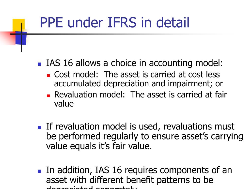 PPE under IFRS in detail