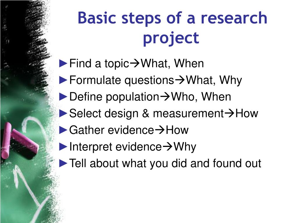 Basic steps of a research project