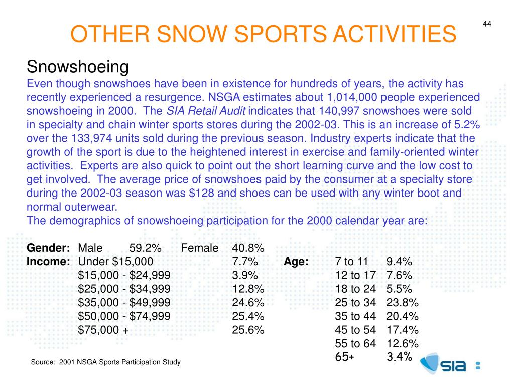OTHER SNOW SPORTS ACTIVITIES