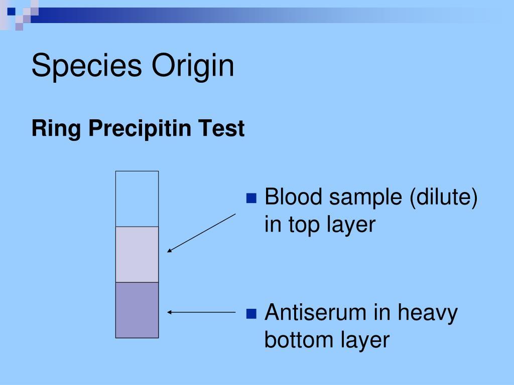 Species Origin