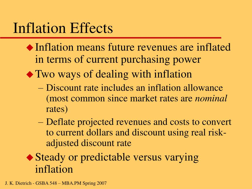 Inflation Effects