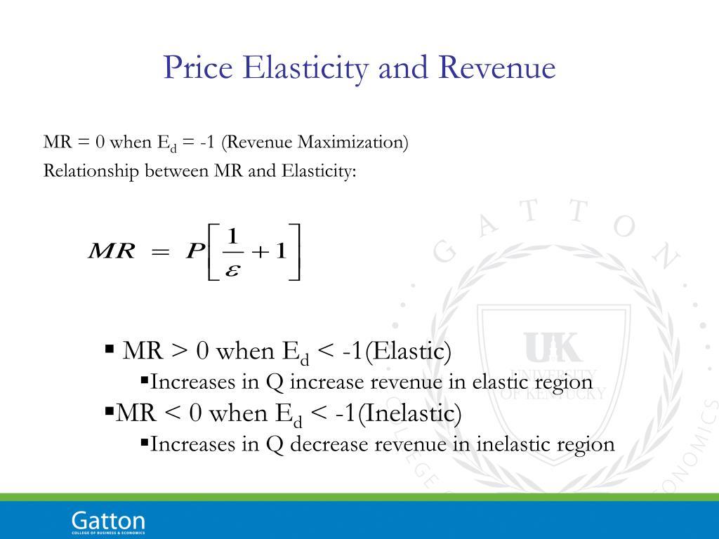 Price Elasticity and Revenue