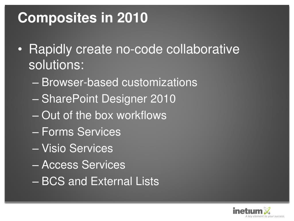 Composites in 2010