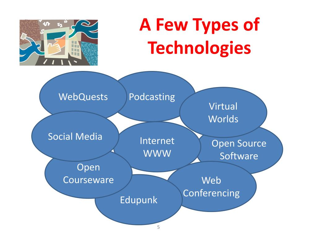 A Few Types of Technologies