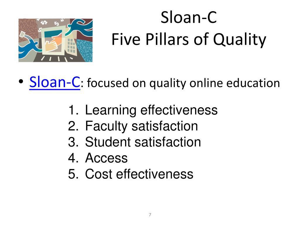 Sloan-C