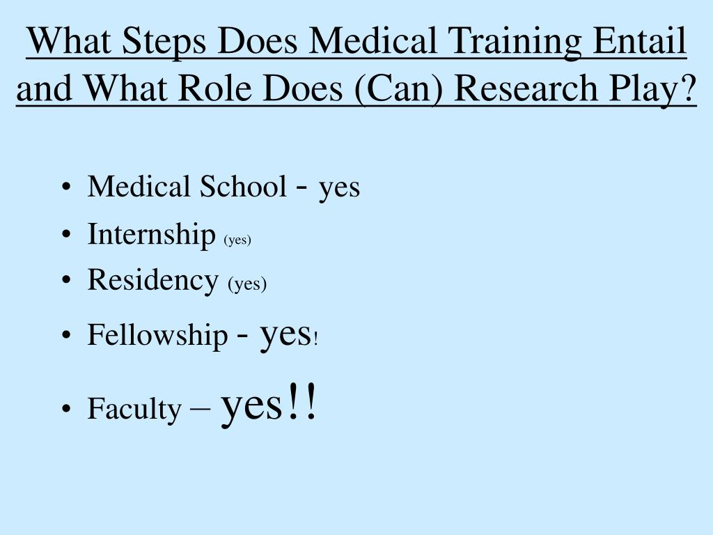 What Steps Does Medical Training Entail and What Role Does (Can) Research Play?