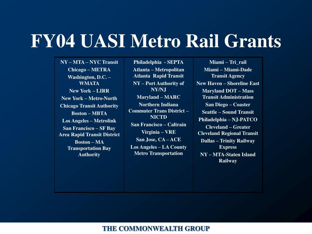 FY04 UASI Metro Rail Grants