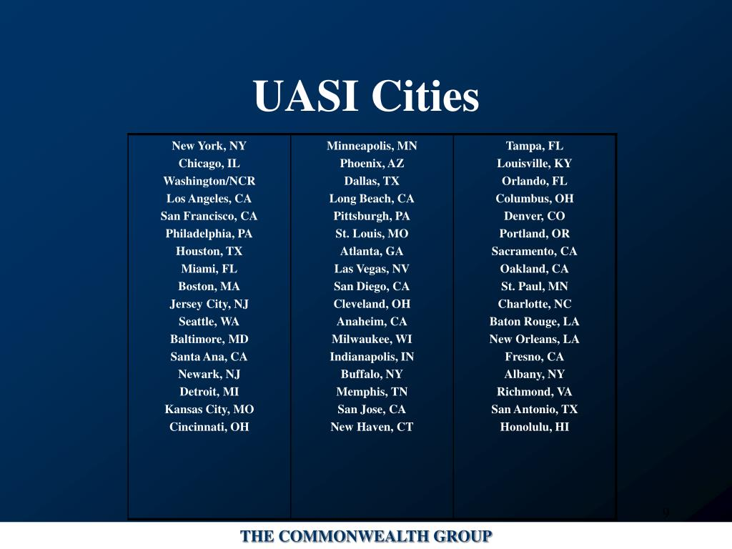 UASI Cities