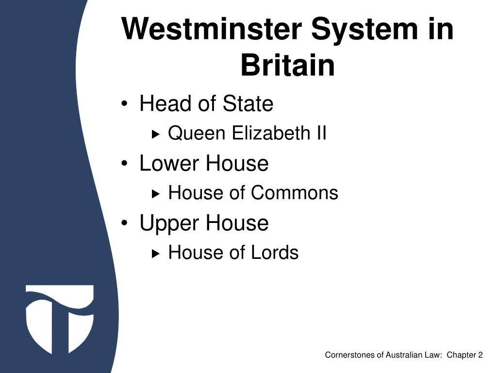 Westminster System in Britain