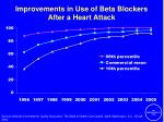 improvements in use of beta blockers after a heart attack