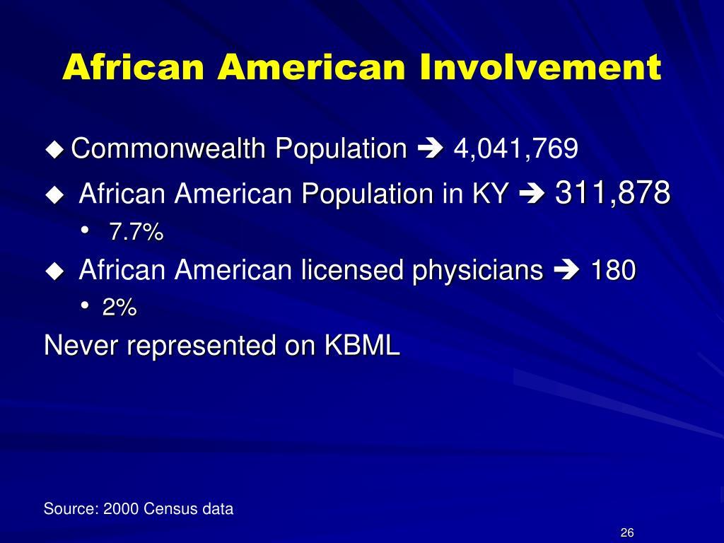 African American Involvement