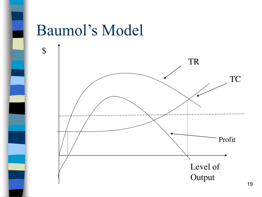 Baumol's Model