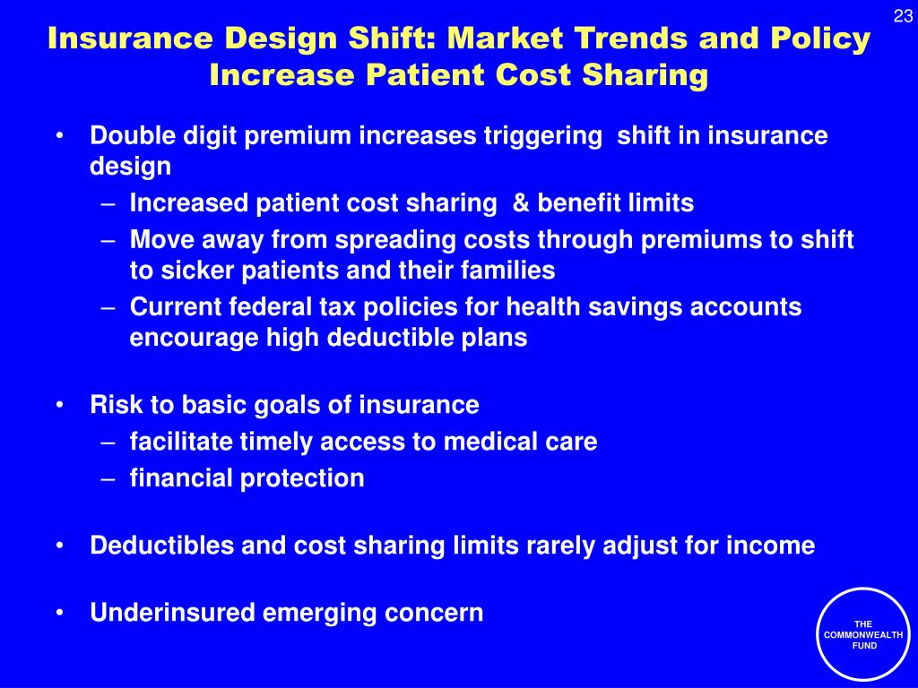 Insurance Design Shift: Market Trends and Policy Increase Patient Cost Sharing
