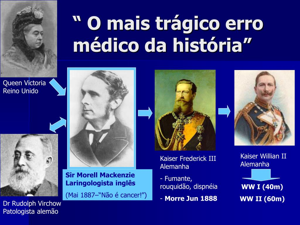 """"""" O mais trágico erro médico da história"""""""